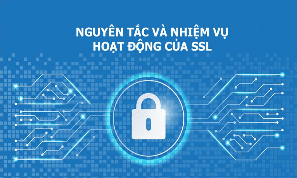 Cách hoạt động của SSL